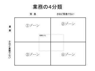 業務の4分類.jpg