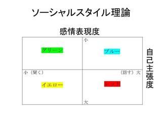 SS理論.jpg
